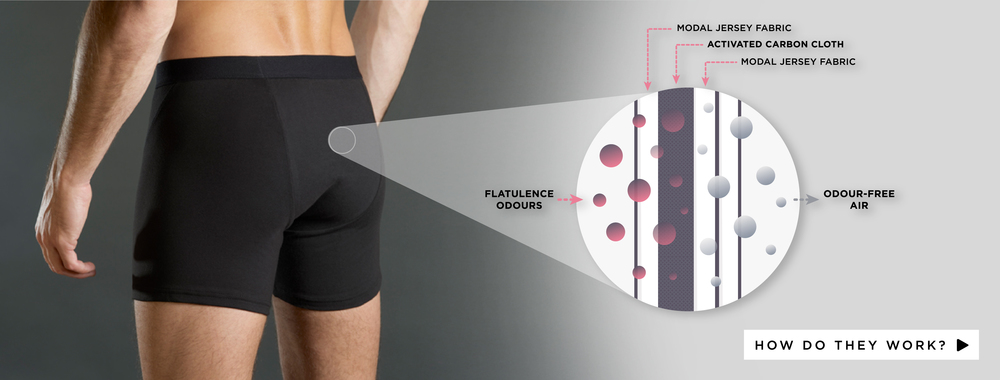 CLUB GIGGLE shredies-underpants 5 Dumb Inventions we never needed